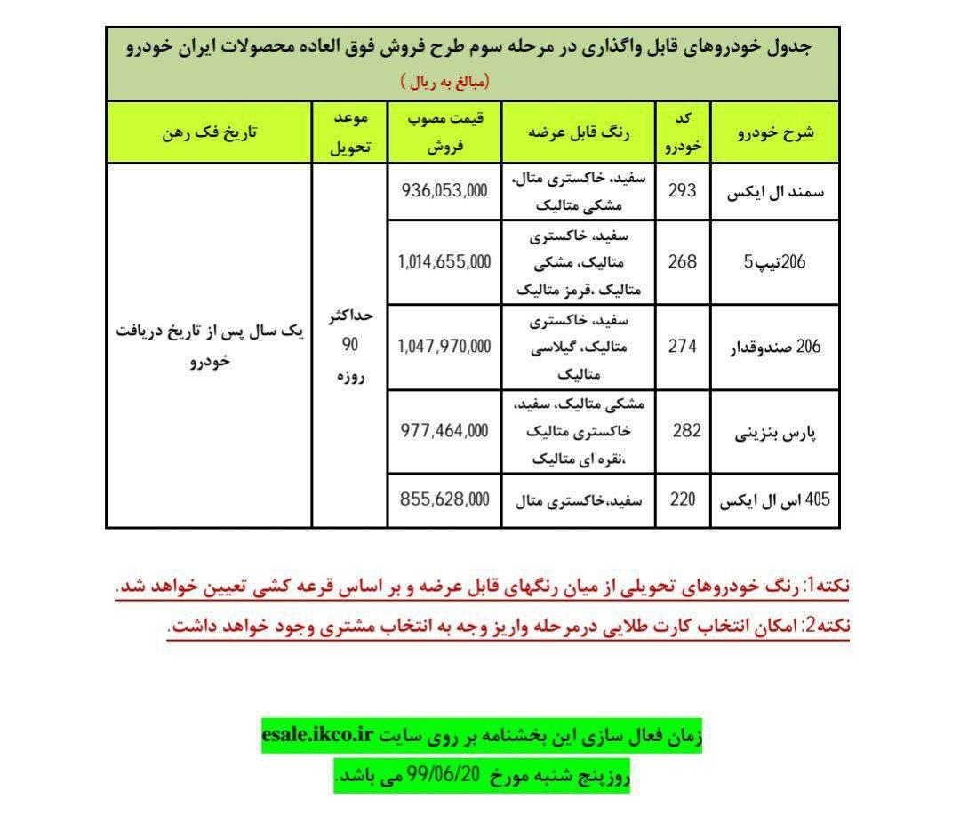 گروه صنعتی ایران خودرو در نظر دارد فروش فوق العاده برای پنج محصول خود را از امروز پنجشنبه بیستم شهریورماه نود و نه اجرا کند.